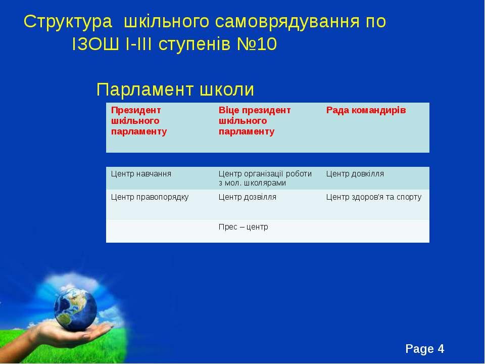 Структура шкільного самоврядування по ІЗОШ І-ІІІ ступенів №10 Парламент школи...
