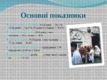 Основні показники Вікова структура населення: 0-14 років— 26,1%; 15-64 рокі...