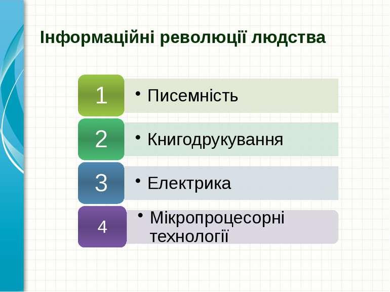 Інформаційні революції людства Это другой параметр для обзорного слайда.