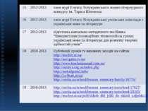 15 2012-2013 член журі ІІ етапу Всеукраїнськогомовно-літературного конкурсу і...