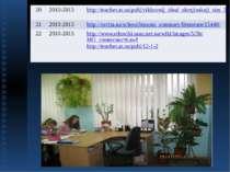 20 2010-2013 http://teacher.at.ua/publ/vikhovnij_ideal_ukrajinskoji_sim_39_ji...