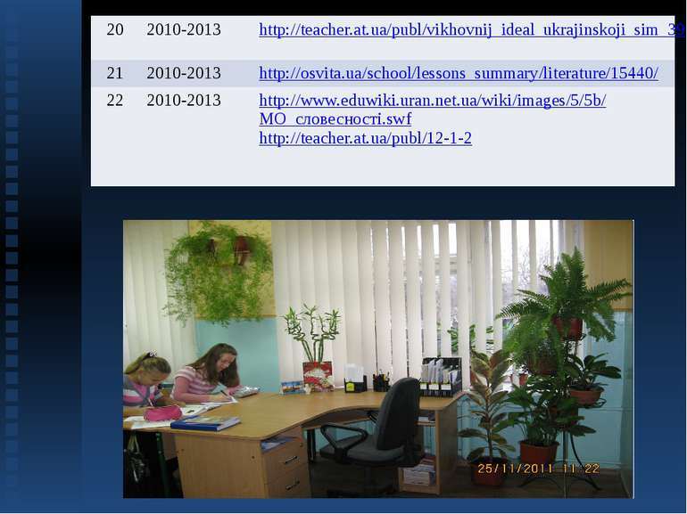 20 2010-2013 http://teacher.at.ua/publ/vikhovnij_ideal_ukrajinskoji_sim_39_ji...