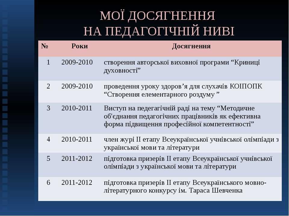 МОЇ ДОСЯГНЕННЯ НА ПЕДАГОГІЧНІЙ НИВІ № Роки Досягнення 1 2009-2010 створення а...