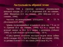 Актуальність обраної теми: частота ГНК в структурі ургентної абдомінальної па...