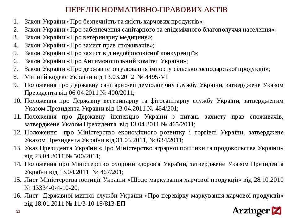 * ПЕРЕЛІК НОРМАТИВНО-ПРАВОВИХ АКТІВ Закон України «Про безпечність та якість ...