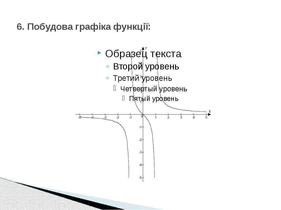 6. Побудова графіка функції: