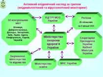 Активний епідемічний нагляд за грипом (епідеміологічний та вірусологічний мон...