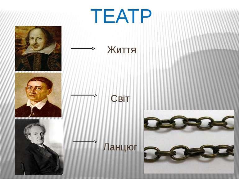 ТЕАТР Життя Світ Ланцюг