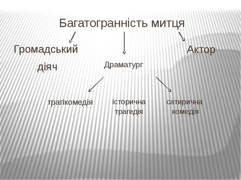 Багатогранність митця Громадський діяч Актор Драматург історична трагедія сат...