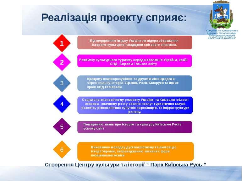 2 Розвитку культурного туризму серед населення України, країн СНД, Європи і в...
