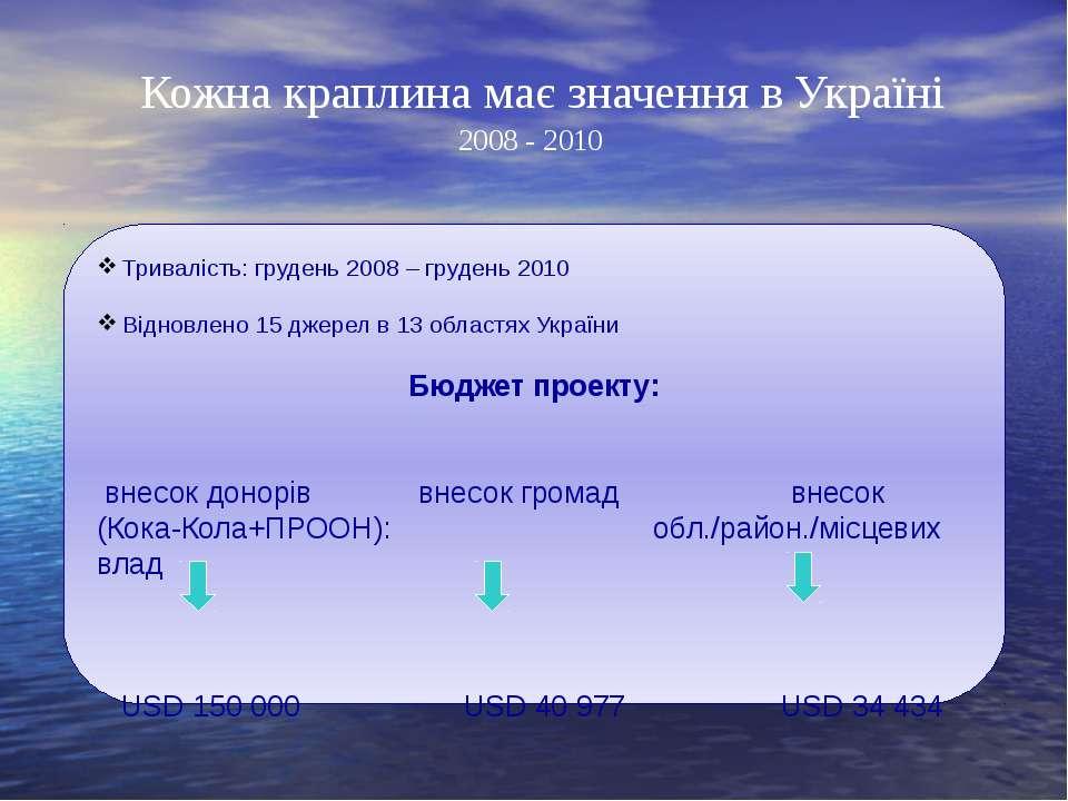 Кожна краплина має значення в Україні 2008 - 2010 Тривалість: грудень 2008 – ...