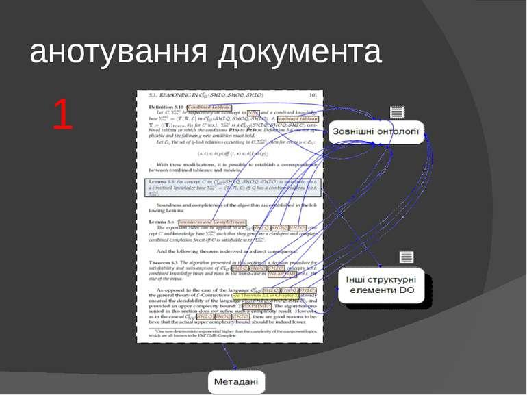 анотування документа 1