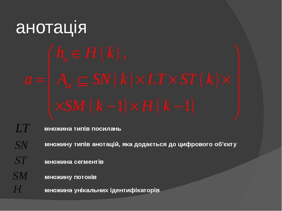 анотація множина типів посилань множину типів анотацій, яка додається до цифр...