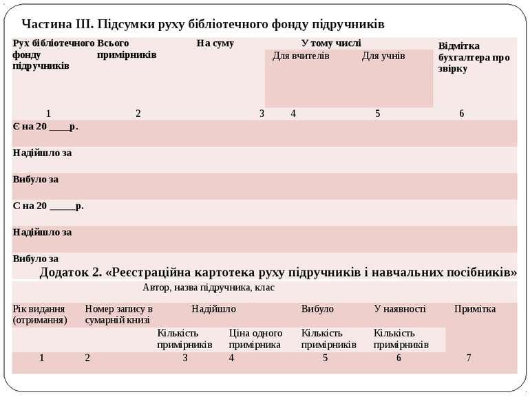 Частина III. Підсумки руху бібліотечного фонду підручників Додаток 2. «Реєстр...