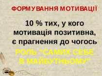 ФОРМУВАННЯ МОТИВАЦІЇ 10 % тих, у кого мотивація позитивна, є прагнення до чог...