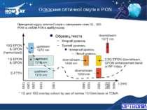 Освоєння оптичної смуги в PON Вэб: www.romsat.ua Почта: fiber@romsat.ua Тел: ...