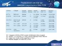 Порівняння систем що використовуються в Gbit PON Вэб: www.romsat.ua Почта: fi...