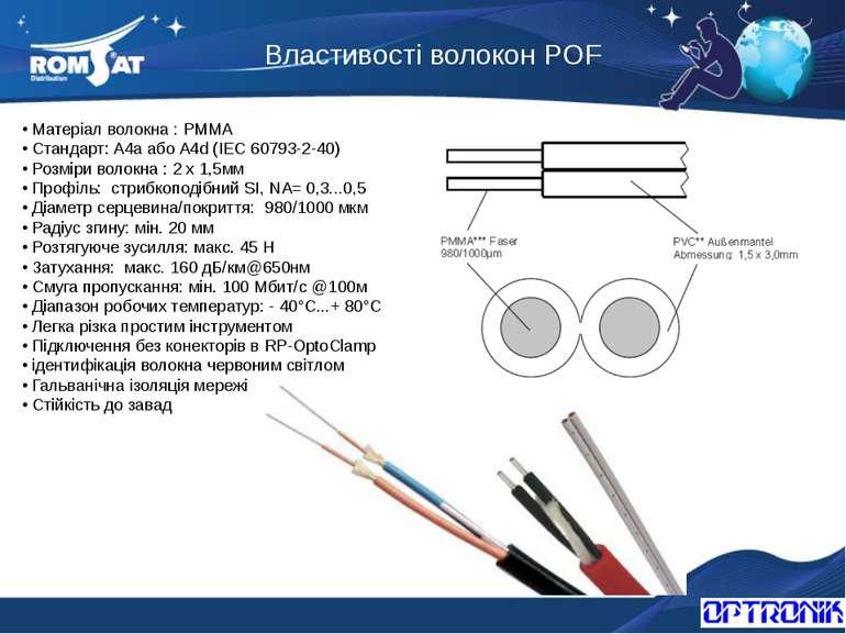Властивості волокон POF Вэб: www.romsat.ua Почта: fiber@romsat.ua Тел: +380 4...