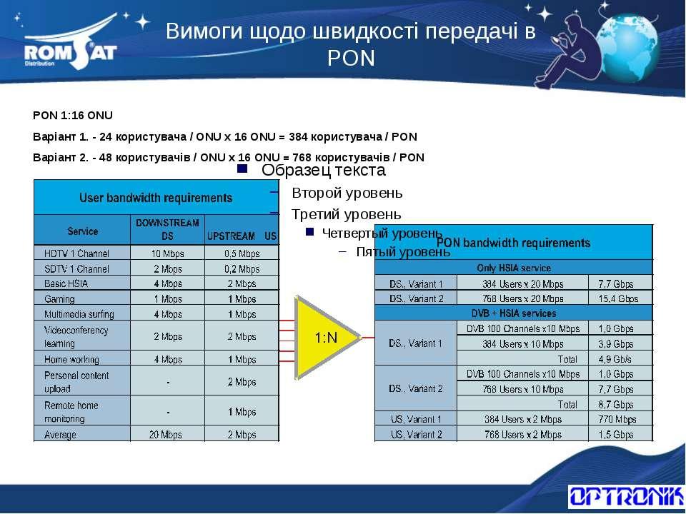 Вимоги щодо швидкості передачі в PON Вэб: www.romsat.ua Почта: fiber@romsat.u...
