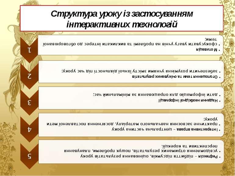 Структура уроку із застосуванням інтерактивних технологій
