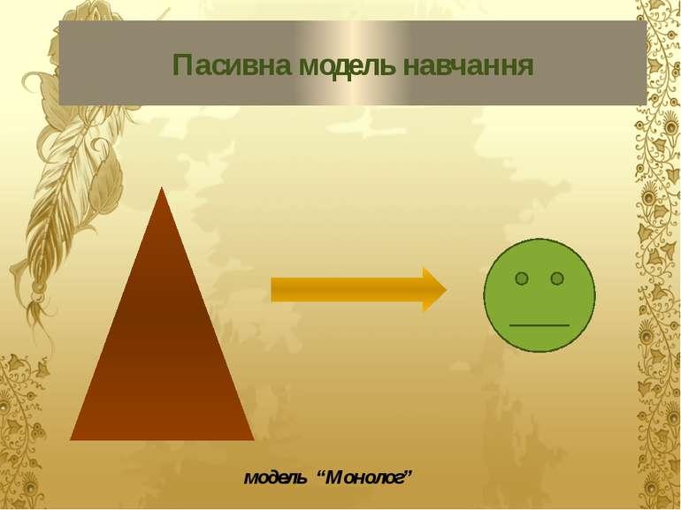 """Пасивна модель навчання модель """"Монолог"""""""