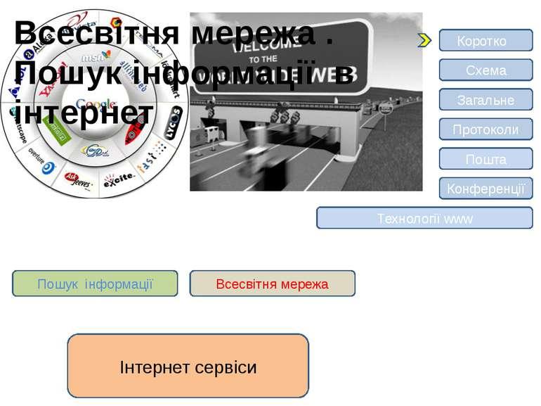 Інтернет сервіси інтернета Види сервiсiв Internet Електронна пошта E-mail Еле...