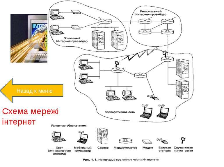 Комп'ютернi мережi Мережi Мережевий рiвень Низькорiвневi протоколи ТСР i IР П...