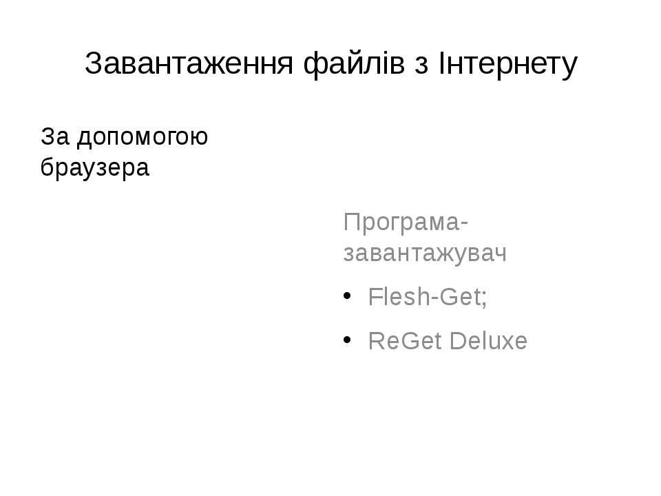 Завантаження файлів з Інтернету За допомогою браузера Програма-завантажувач F...