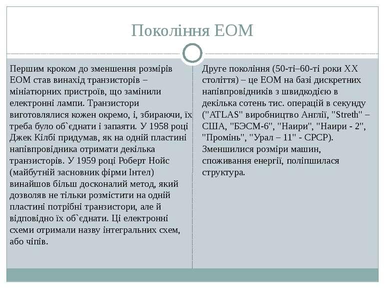 Покоління ЕОМ Першим кроком до зменшення розмірів ЕОМ став винахід транзистор...