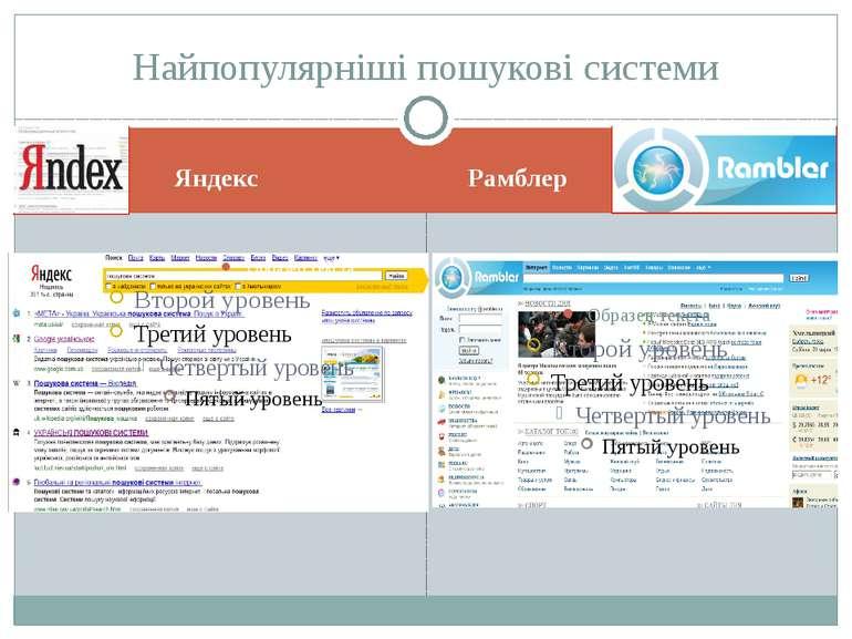 Яндекс Рамблер Найпопулярніші пошукові системи