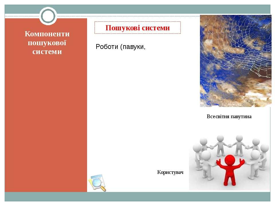 Компоненти пошукової системи Пошукові системи Всесвітня павутина Користувач