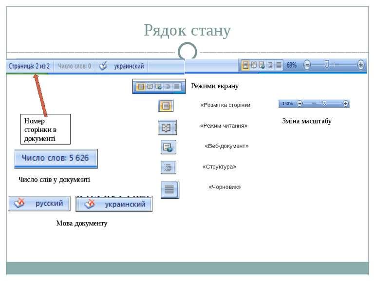 Рядок стану «Розмітка сторінки «Режим читання» «Веб-документ» «Структура» «Чо...
