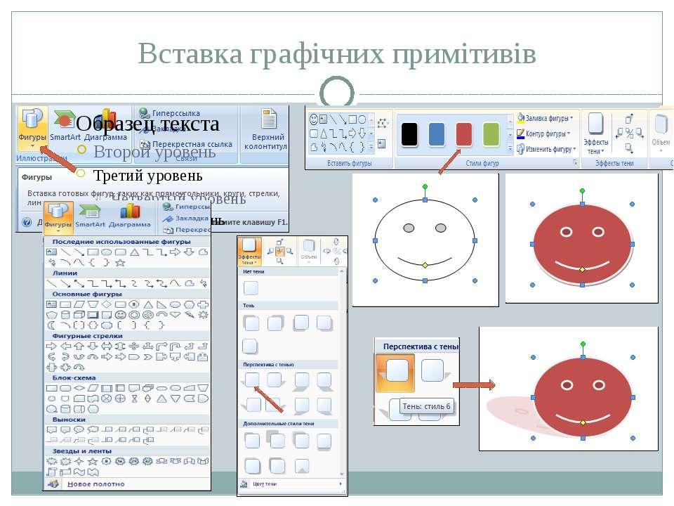 Вставка графічних примітивів