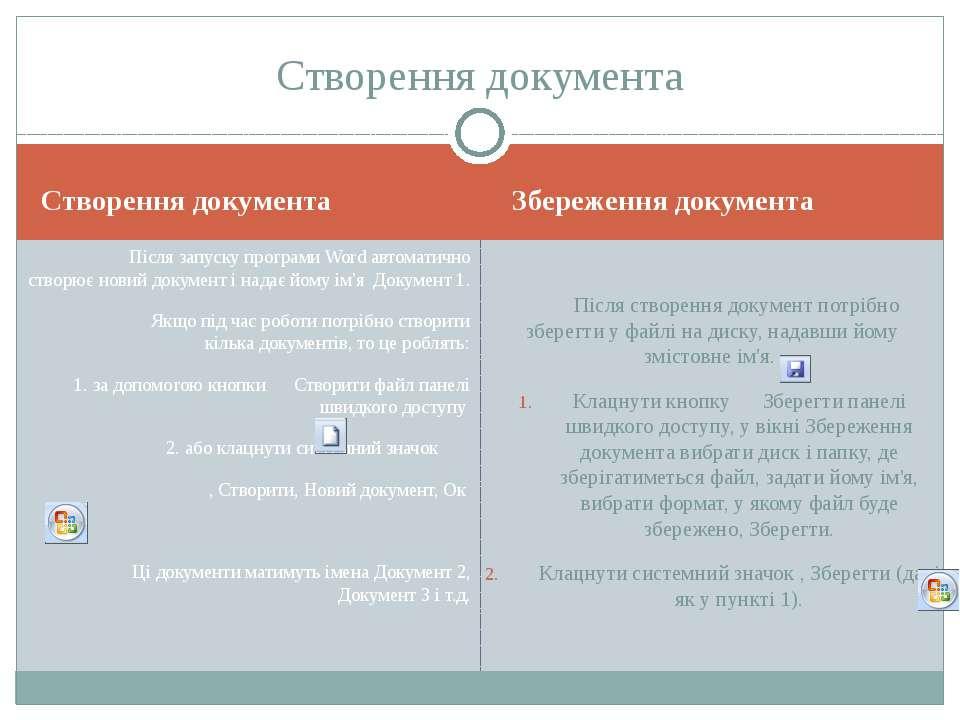 Створення документа Збереження документа Після запуску програми Word автомати...