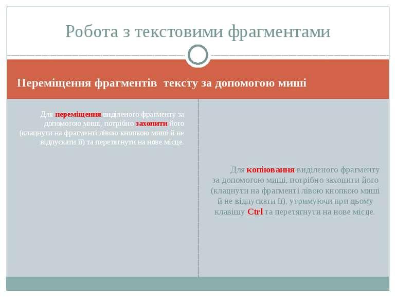 Переміщення фрагментів тексту за допомогою миші Для переміщення виділеного фр...