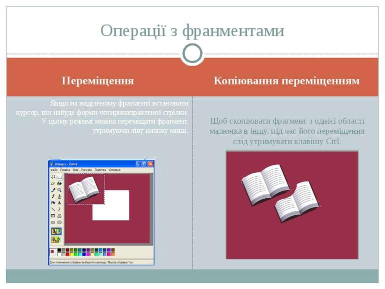 Копіювання переміщенням Якщо на виділеному фрагменті встановити курсор, він н...