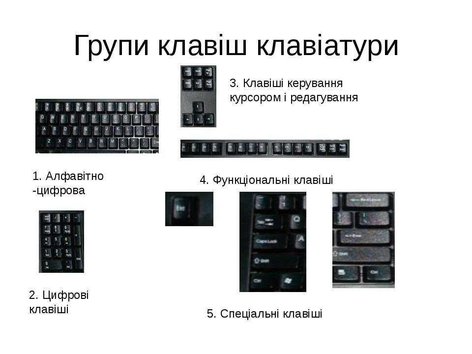Групи клавіш клавіатури 1. Алфавітно -цифрова 2. Цифрові клавіші 3. Клавіші к...