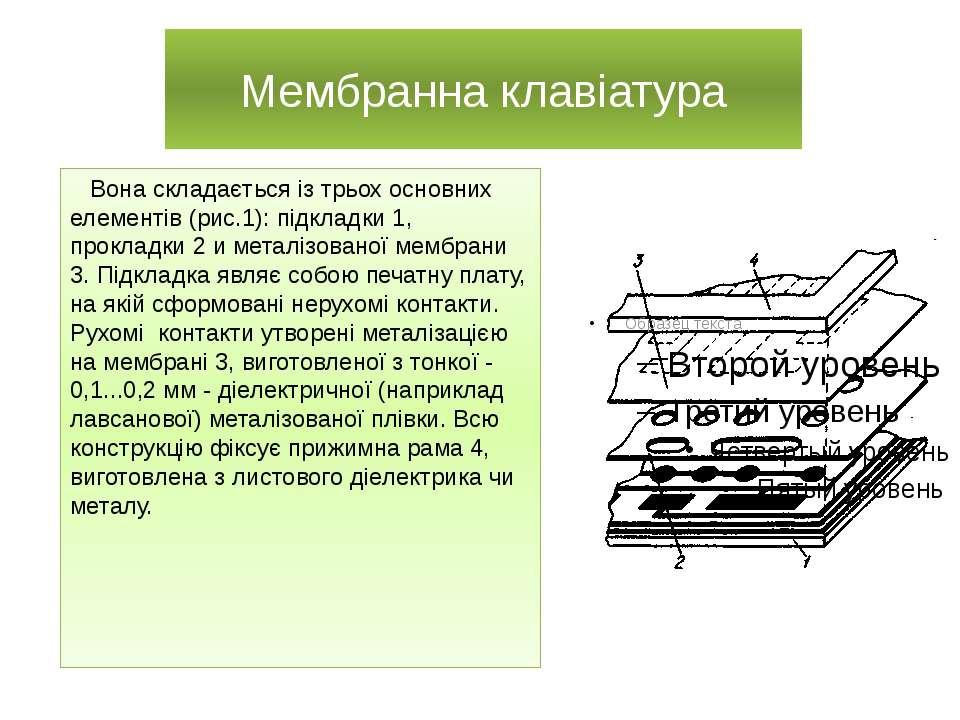 Mембранна клавіатура Вона складається із трьох основних елементів (рис.1): пі...