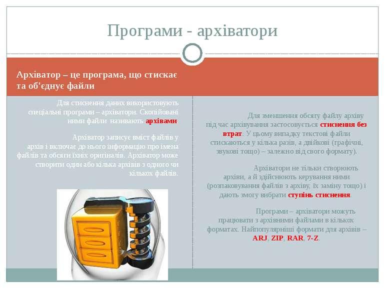 Архіватор – це програма, що стискає та об'єднує файли Для стиснення даних вик...