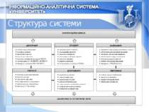 Структура системи