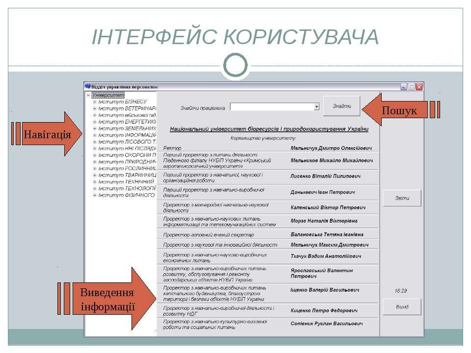 ІНТЕРФЕЙС КОРИСТУВАЧА Навігація Виведення інформації Пошук