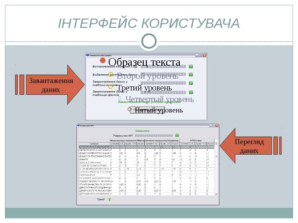 ІНТЕРФЕЙС КОРИСТУВАЧА Завантаження даних Перегляд даних