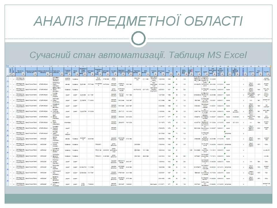 АНАЛІЗ ПРЕДМЕТНОЇ ОБЛАСТІ Сучасний стан автоматизації. Таблиця MS Excel