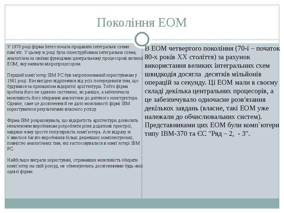 Покоління ЕОМ У 1970 році фірма Інтел почала продавати інтегральні схеми пам`...