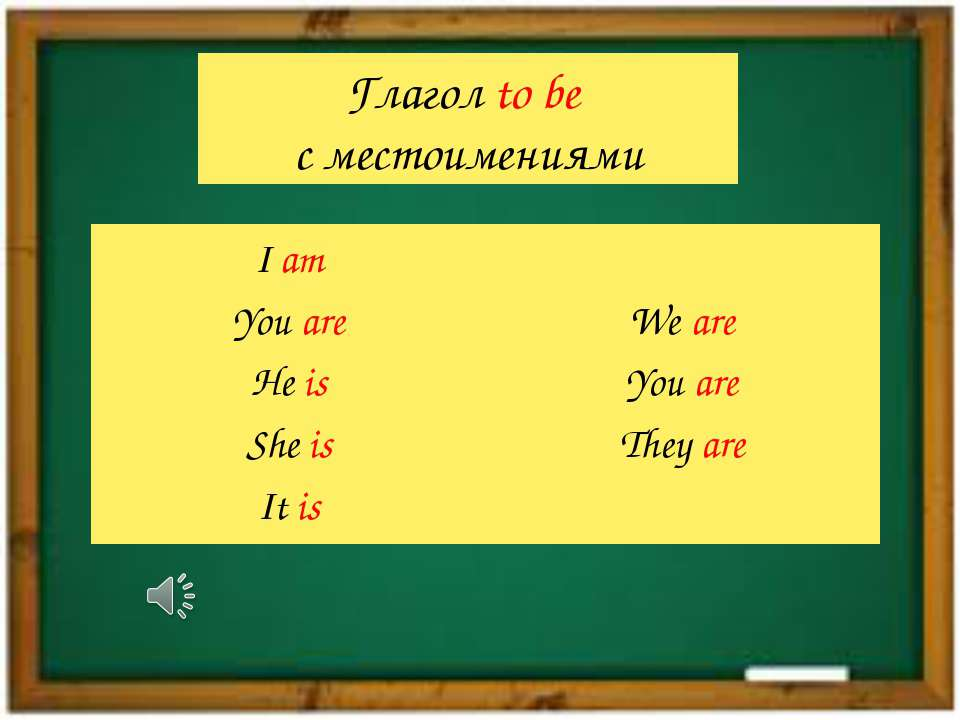 Глагол to be с местоимениями I am You are He is She is It is We are You are T...