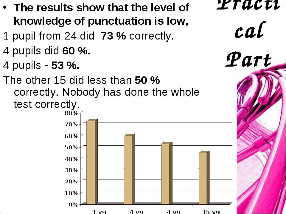 Practical Part The results show that the level of knowledge of punctuation is...
