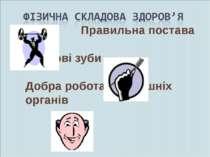 Правильна постава Здорові зуби Добра робота внутрішніх органів