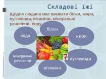Щодня людина має вживати білки, жири, вуглеводи, вітаміни, мінеральні речовин...