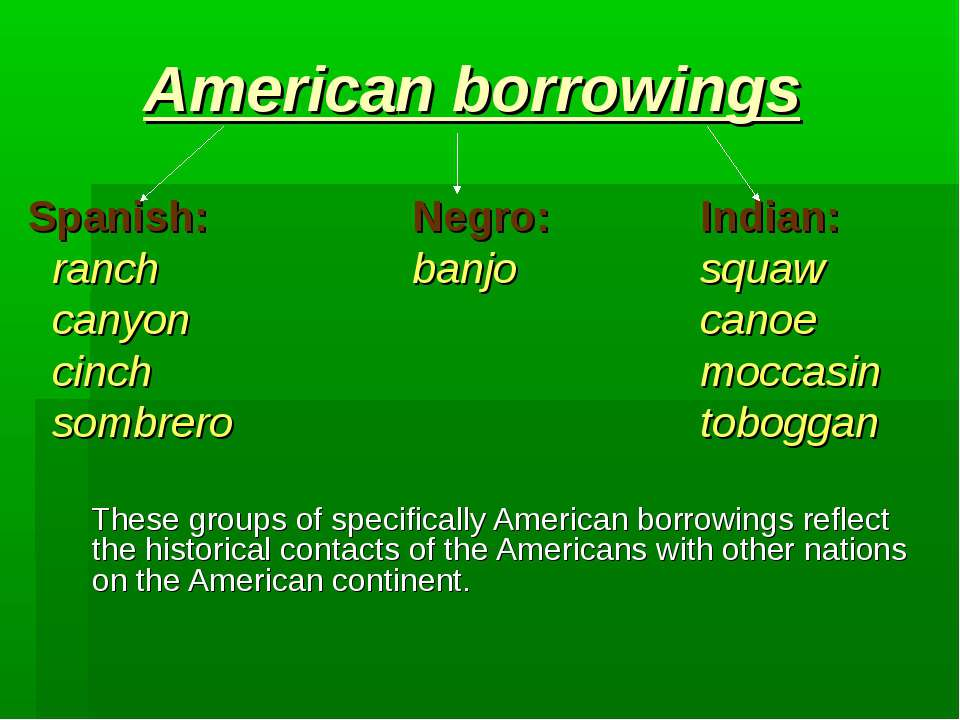 American borrowings Spanish: Negro: Indian: ranch banjo squaw canyon canoe ci...