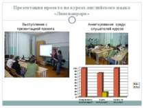 Презентация проекта на курсах английского языка «Лингвапрарк» Выступление с п...